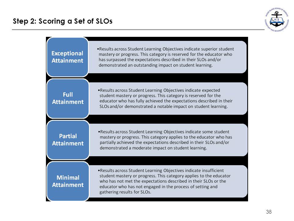 38 Step 2: Scoring a Set of SLOs