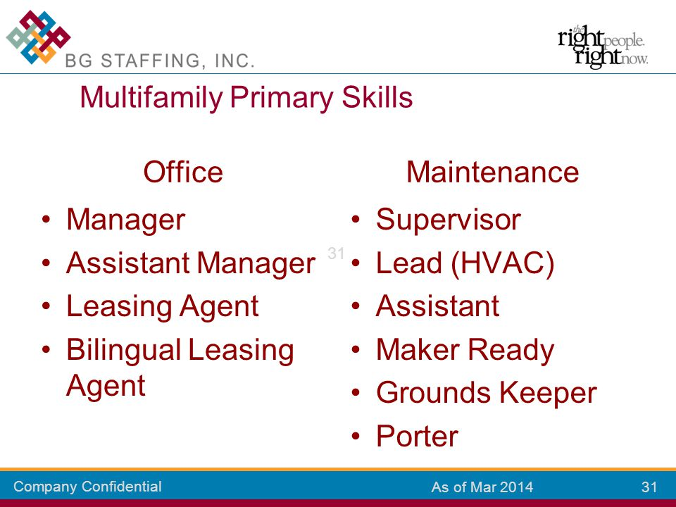 Company Confidential 31 As of Mar 2014 Manager Assistant Manager Leasing Agent Bilingual Leasing Agent Maintenance Supervisor Lead (HVAC) Assistant Ma