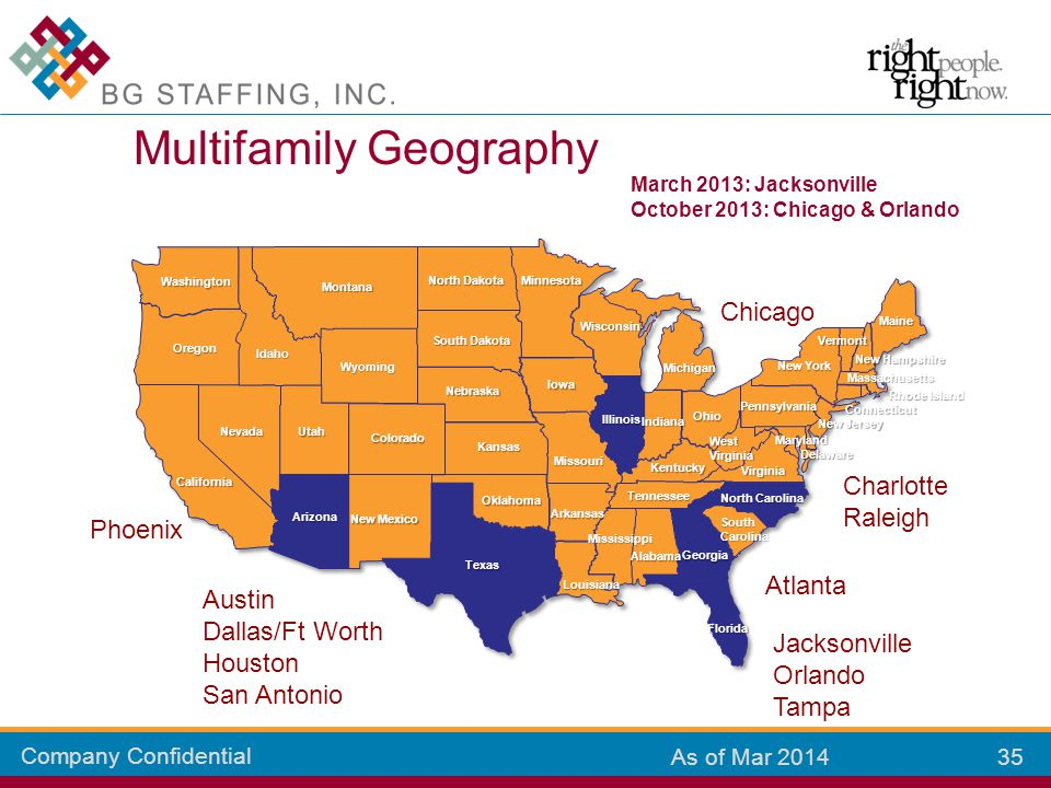 Company Confidential 35 As of Mar 2014 Multifamily Geography Colorado Kansas New Mexico Arizona California Oklahoma Texas Missouri Louisiana Mississip