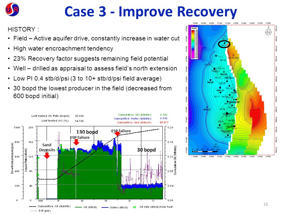 Case 3 - Improve Recovery 16 HISTORY : Field – Active aquifer drive, constantly increase in water cut High water encroachment tendency 23% Recovery fa