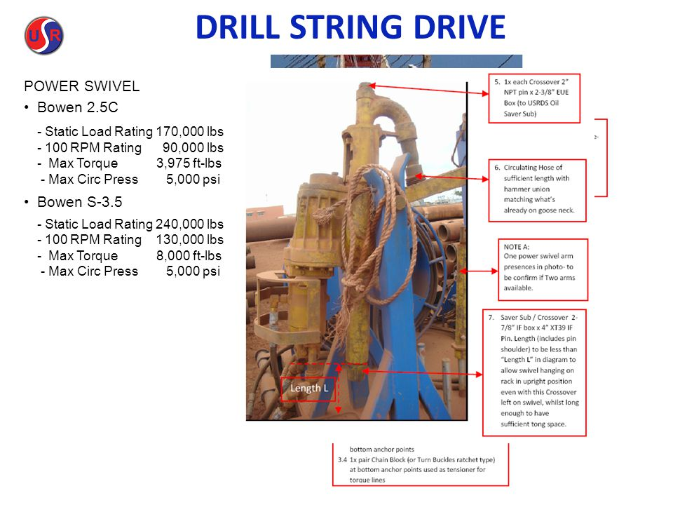 DRILL STRING DRIVE POWER SWIVEL Bowen 2.5C - Static Load Rating 170,000 lbs - 100 RPM Rating 90,000 lbs - Max Torque 3,975 ft-lbs - Max Circ Press 5,000 psi Bowen S-3.5 - Static Load Rating 240,000 lbs - 100 RPM Rating 130,000 lbs - Max Torque 8,000 ft-lbs - Max Circ Press 5,000 psi