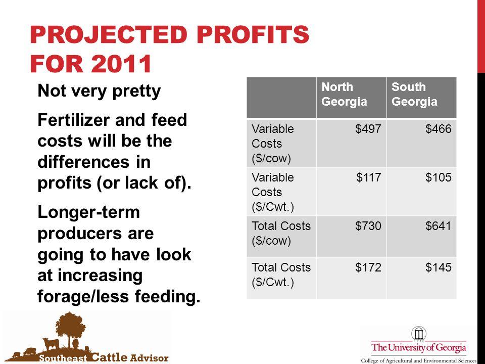 Not very pretty Fertilizer and feed costs will be the differences in profits (or lack of).