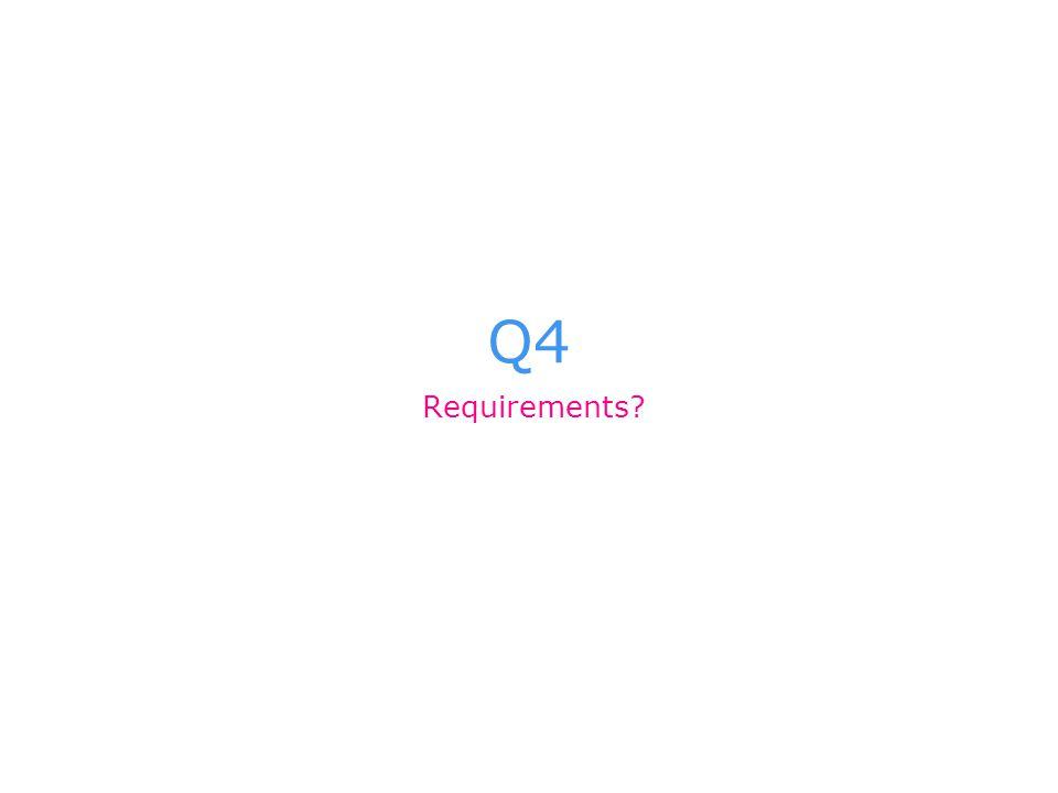 Q4 Requirements
