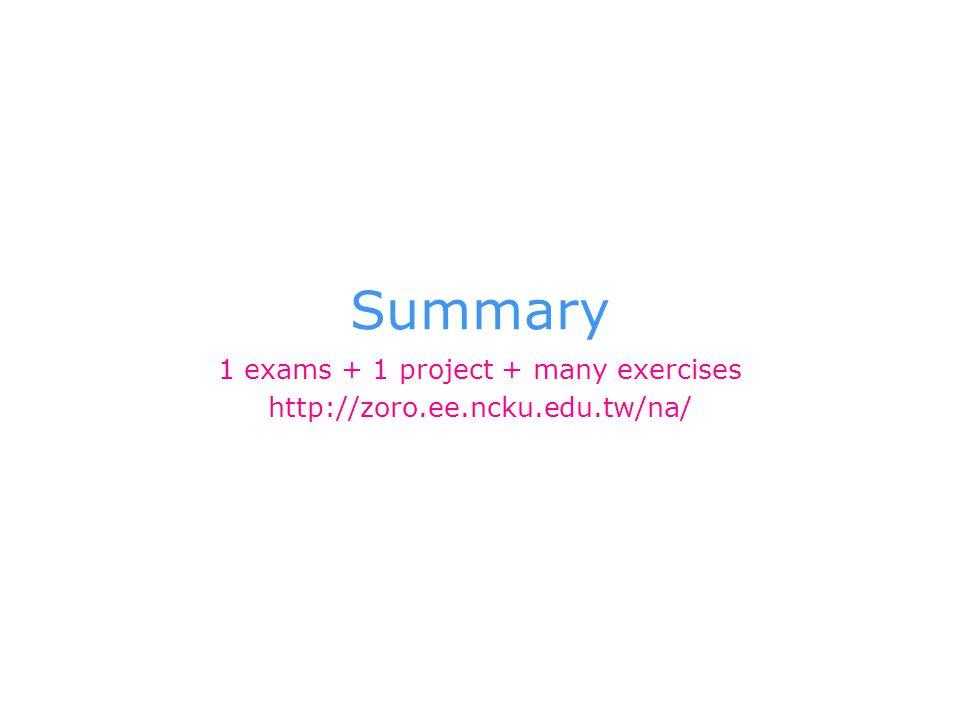 Summary 1 exams + 1 project + many exercises http://zoro.ee.ncku.edu.tw/na/