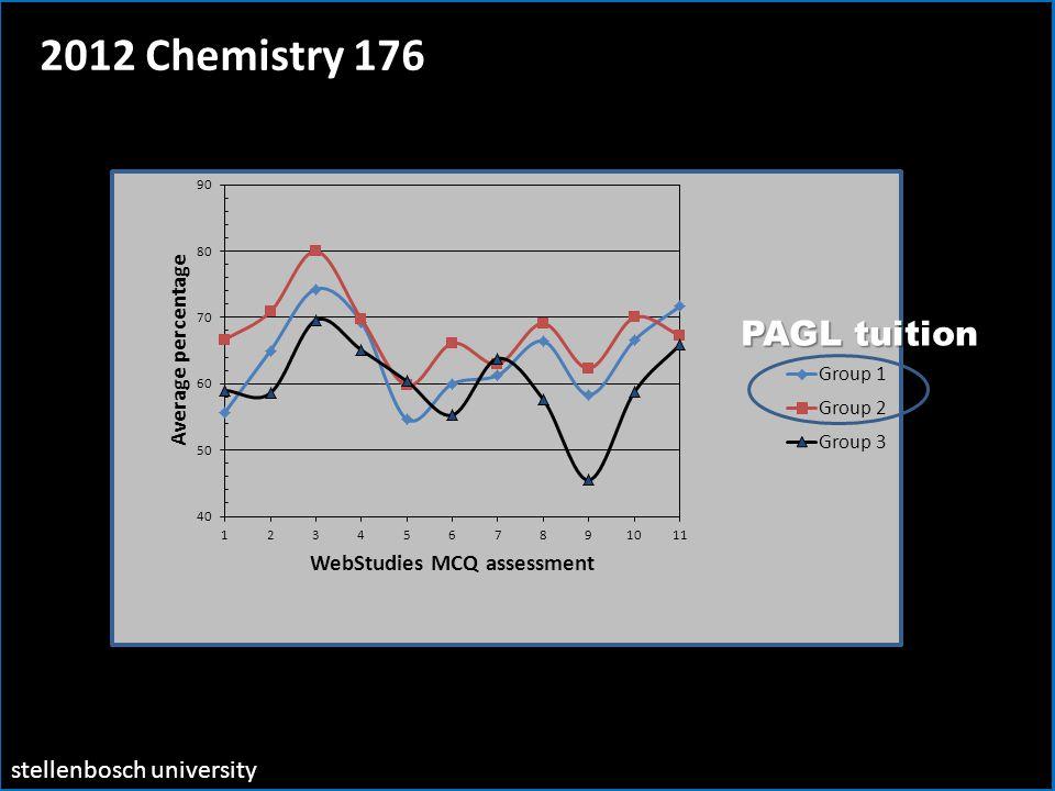 2012 Chemistry 176 stellenbosch university PAGL tuition