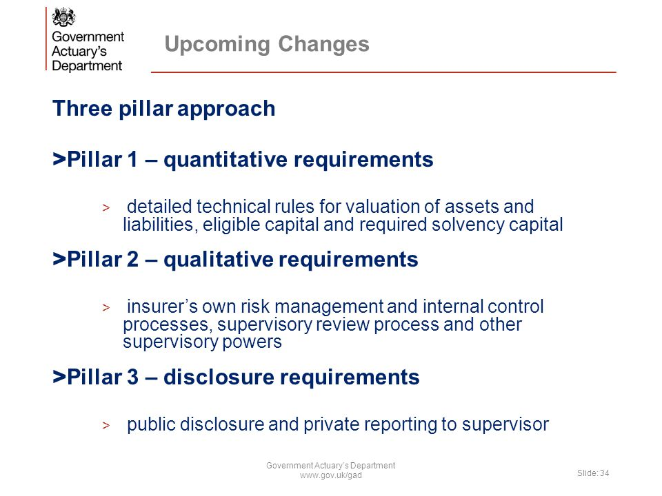 Upcoming Changes Three pillar approach > Pillar 1 – quantitative requirements > detailed technical rules for valuation of assets and liabilities, elig