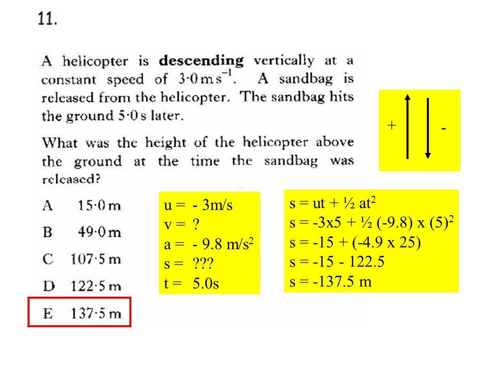 Q11 u = v = a = s = t = - 3m/s . - 9.8 m/s 2 .
