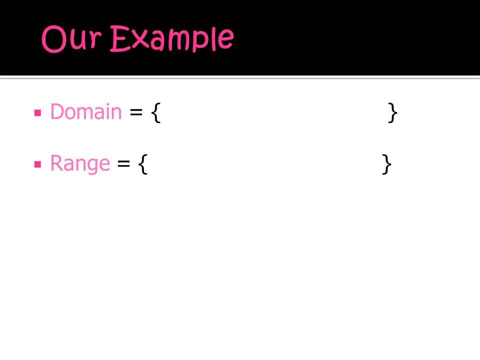  Domain = { }  Range = { }