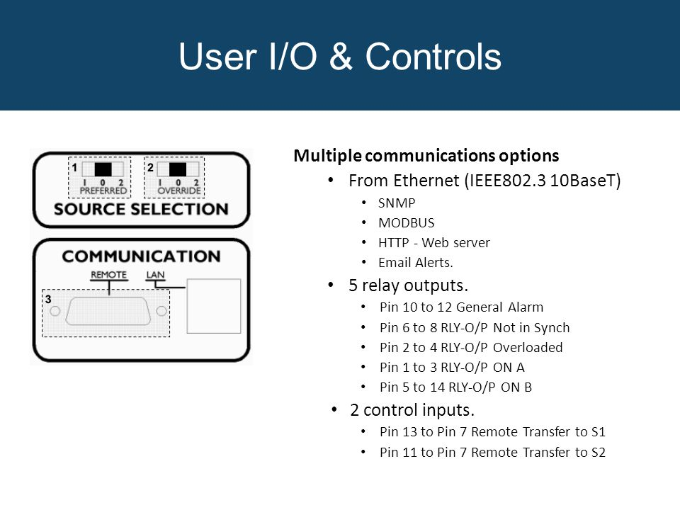 User I/O & Controls Multiple communications options From Ethernet (IEEE802.3 10BaseT) SNMP MODBUS HTTP - Web server Email Alerts. 5 relay outputs. Pin