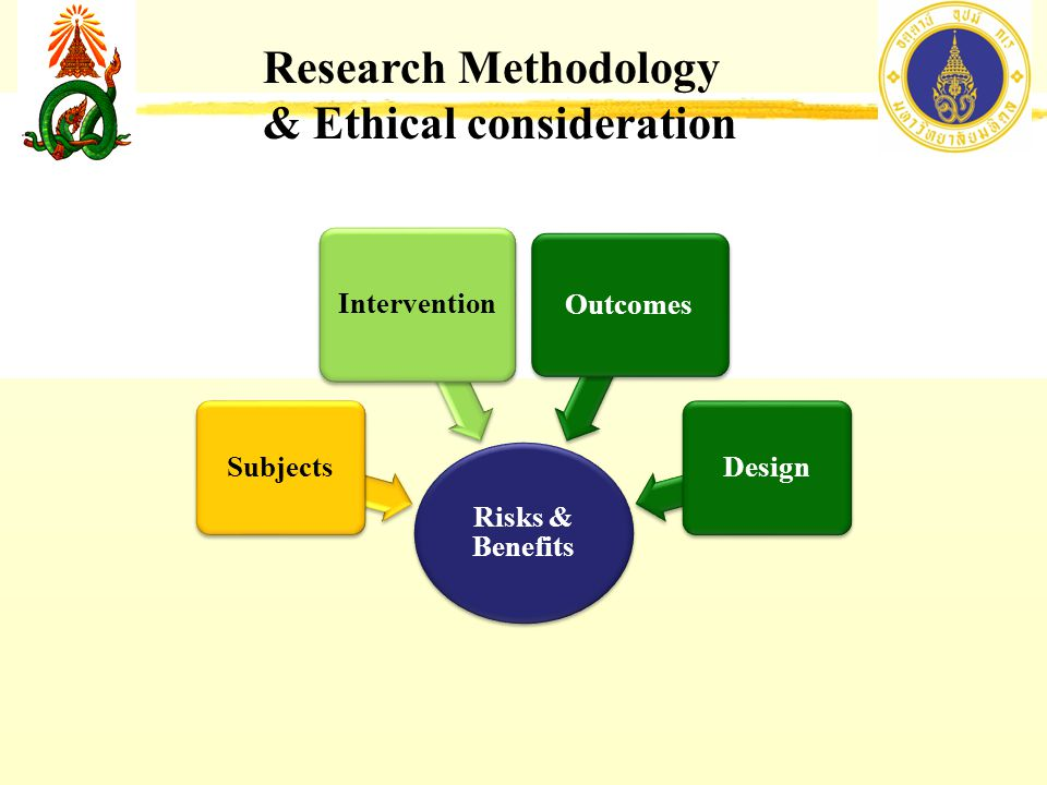 Risks & Benefits Subjects Intervention Outcomes Design Research Methodology & Ethical consideration