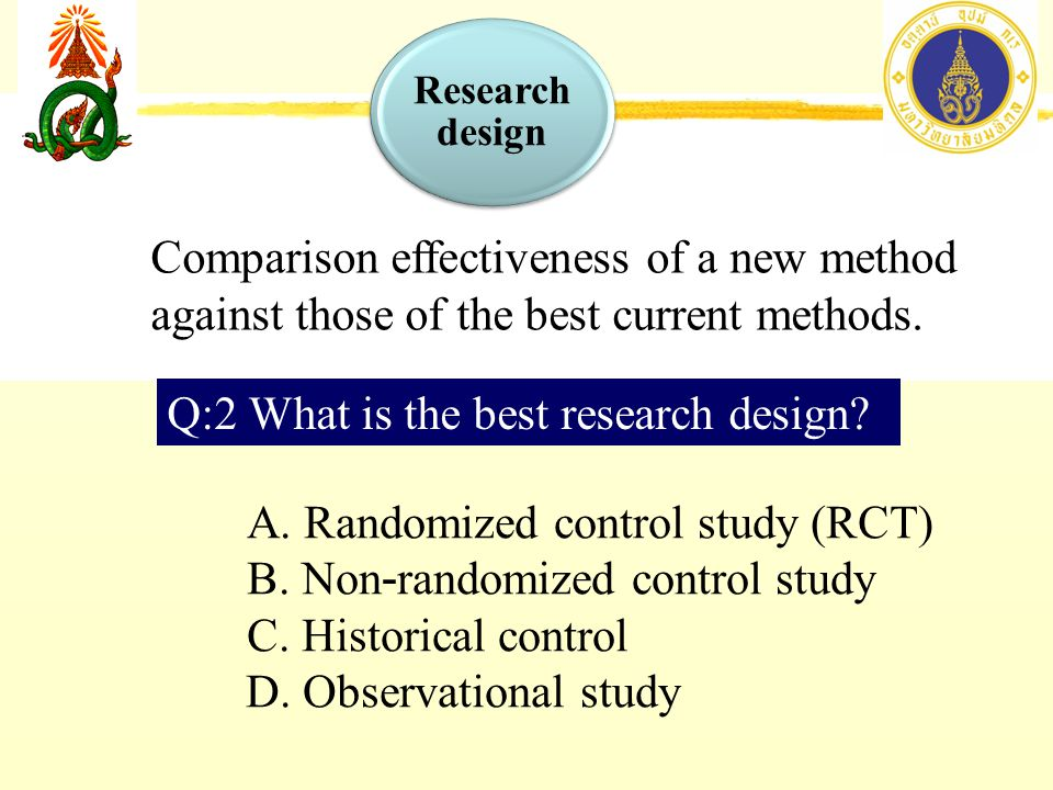 Comparison effectiveness of a new method against those of the best current methods.