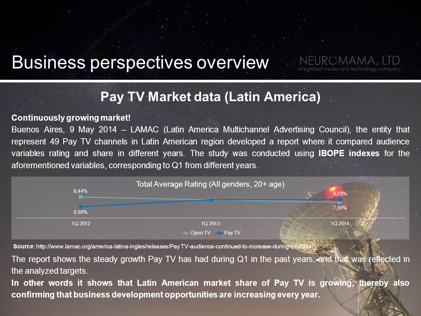 Pay TV Market data (Latin America) Continuously growing market.