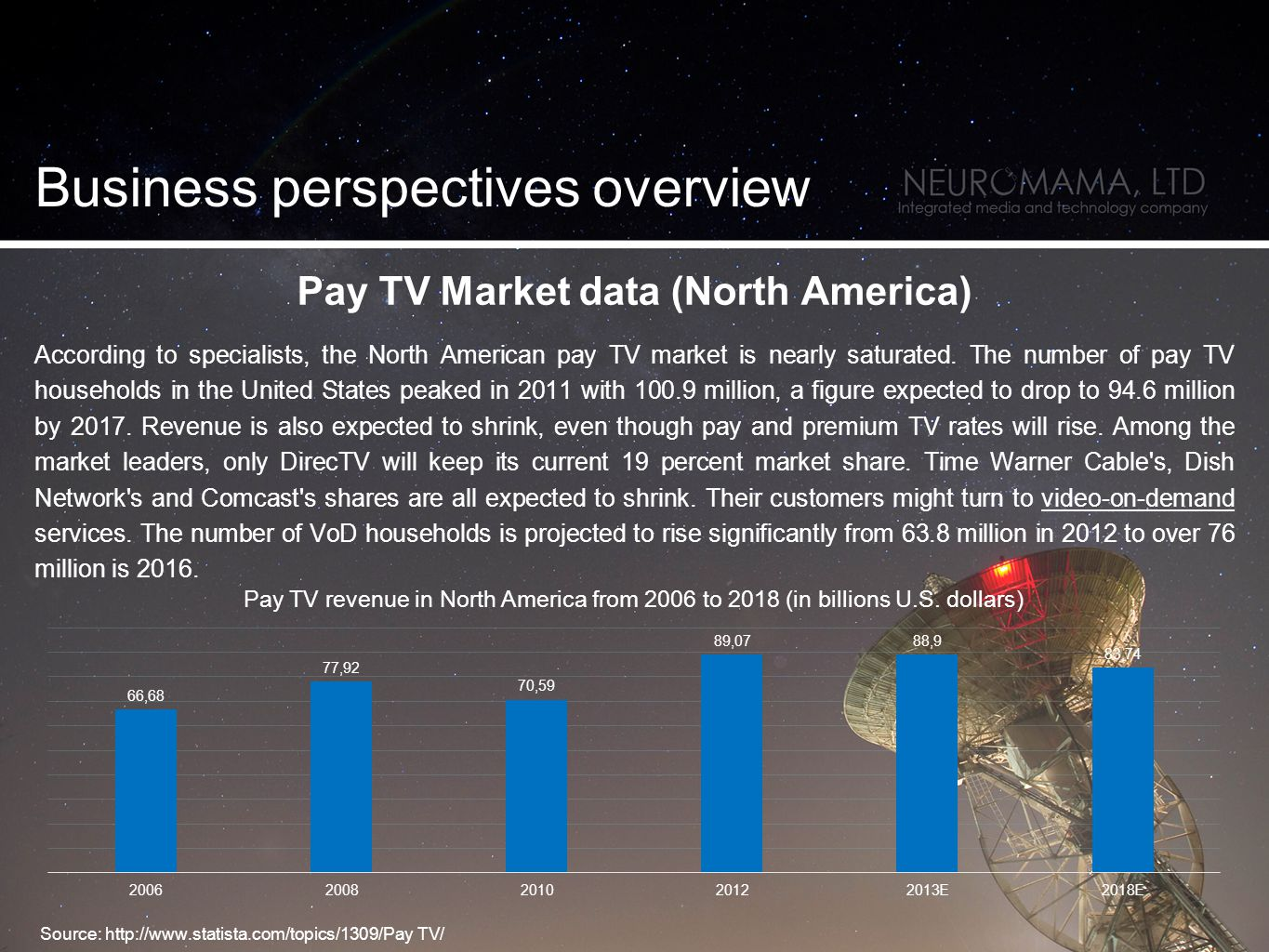 Pay TV Market data (North America) According to specialists, the North American pay TV market is nearly saturated.
