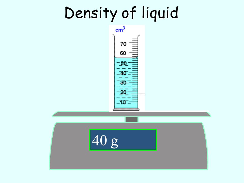 Density of liquid 40 g