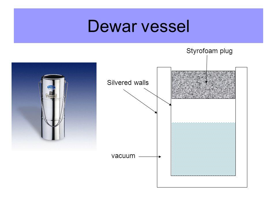 Dewar vessel vacuum Silvered walls Styrofoam plug