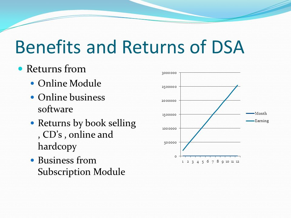 DSA Target and Rewards (Star Model) Top DSA performers all across India will be involved in Managed Digital solution Business which Enigma is launching within this year Three Products Digitab Digitab* Digitab Pro Our Aim is to create DSA and involve top DSA in our business growth.
