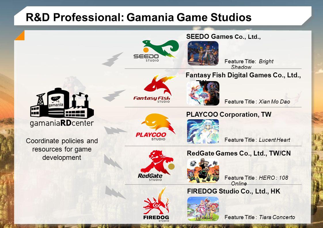 Game Server Gateway Player Database