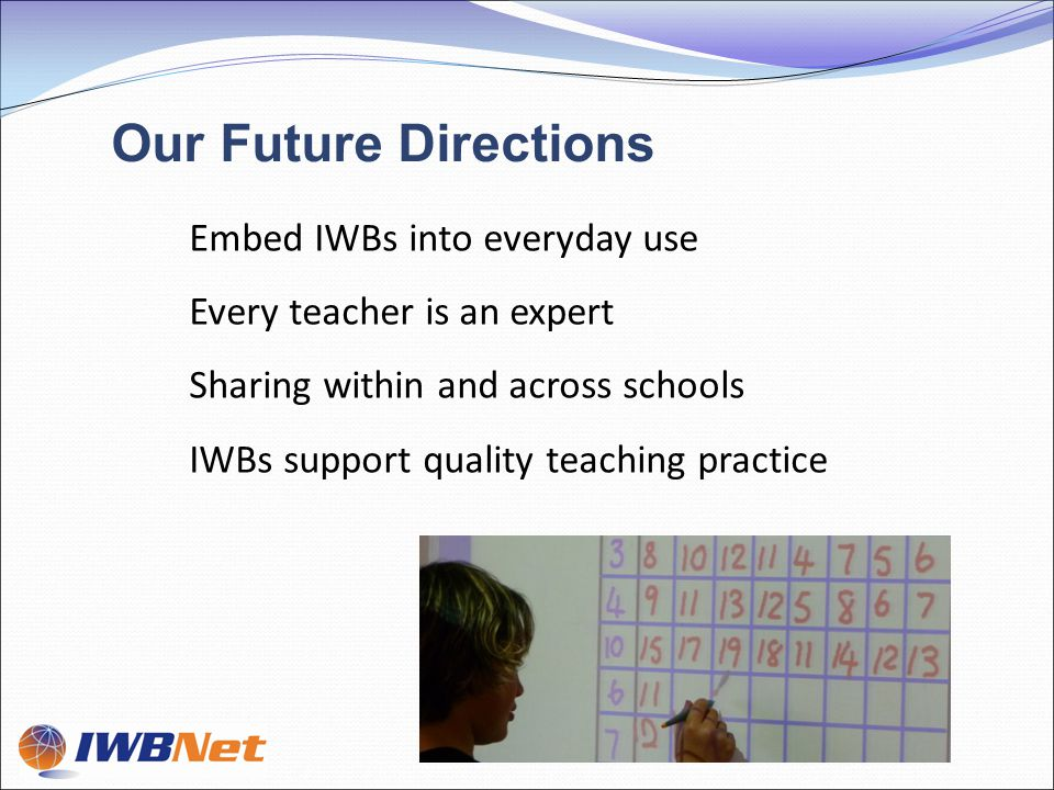 Embed IWBs into everyday use Every teacher is an expert Sharing within and across schools IWBs support quality teaching practice Our Future Directions