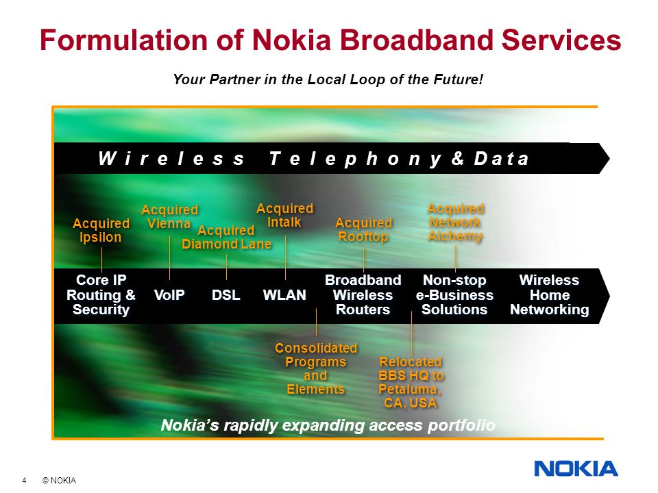 4 © NOKIA Formulation of Nokia Broadband Services Your Partner in the Local Loop of the Future.