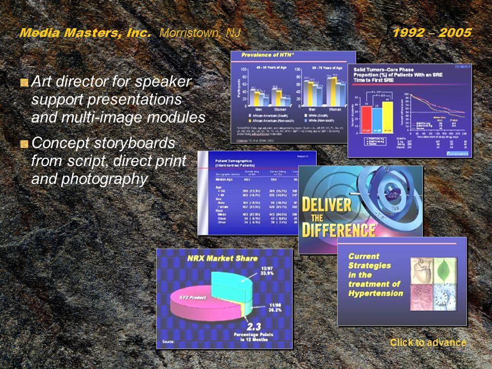 Media Masters, Inc.