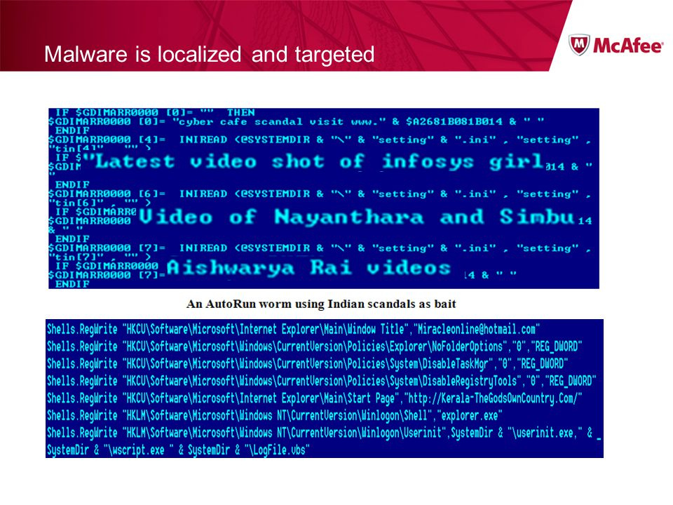 Malware is localized and targeted