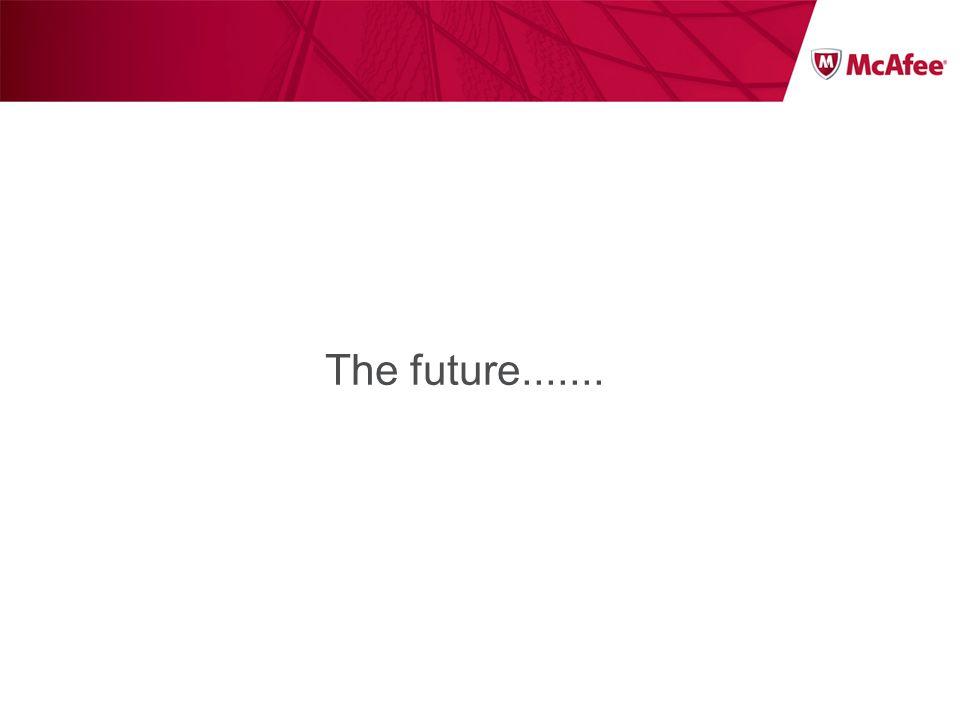 The future.......