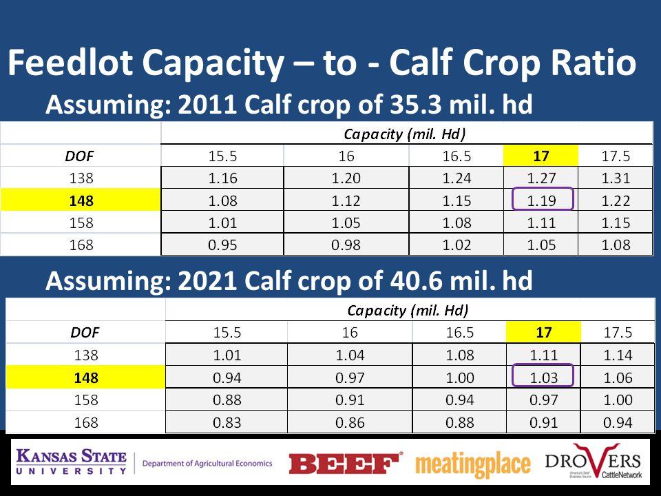 Feedlot Capacity – to - Calf Crop Ratio Assuming: 2011 Calf crop of 35.3 mil.