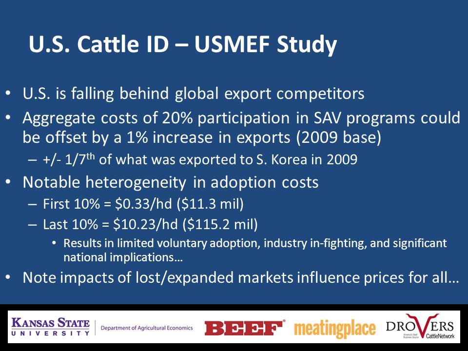 U.S. Cattle ID – USMEF Study U.S.