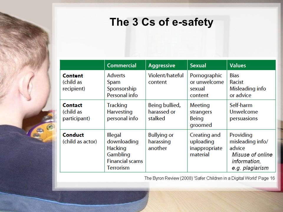 4/15 The 3 Cs of e-safety