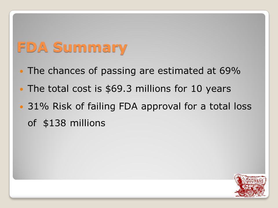FDA Summary The chances of passing are estimated at 69% The total cost is $69.3 millions for 10 years 31% Risk of failing FDA approval for a total loss of $138 millions