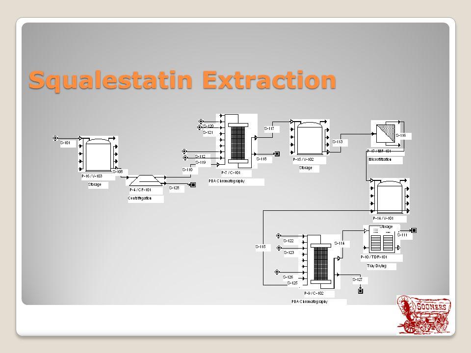 Squalestatin Extraction