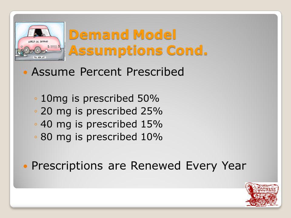 Demand Model Assumptions Cond. Assume Percent Prescribed ◦10mg is prescribed 50% ◦20 mg is prescribed 25% ◦40 mg is prescribed 15% ◦80 mg is prescribe