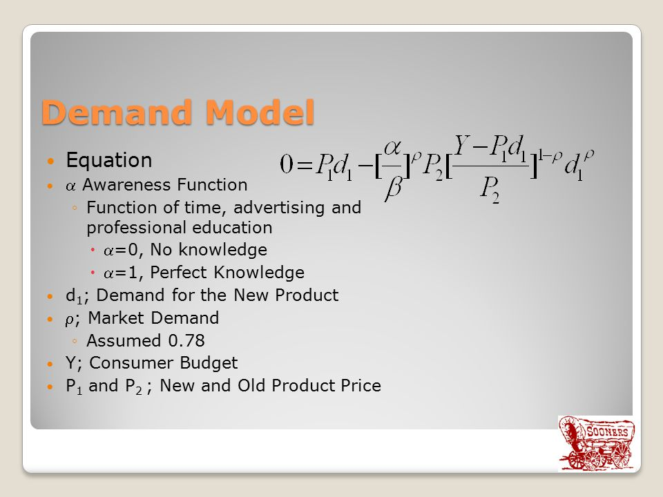 Demand Model Equation  Awareness Function ◦Function of time, advertising and professional education  =0, No knowledge  =1, Perfect Knowledge d 1 ; Demand for the New Product ; Market Demand ◦Assumed 0.78 Y; Consumer Budget P 1 and P 2 ; New and Old Product Price