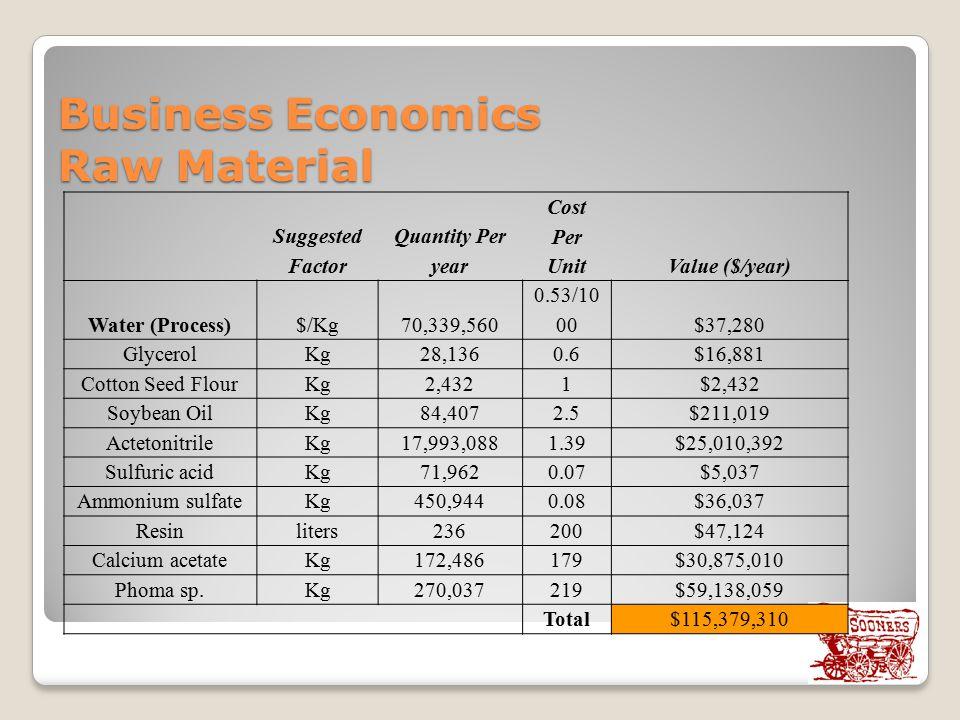 Business Economics Raw Material Suggested Factor Quantity Per year Cost Per UnitValue ($/year) Water (Process)$/Kg70,339,560 0.53/10 00$37,280 GlycerolKg28,1360.6$16,881 Cotton Seed FlourKg2,4321$2,432 Soybean OilKg84,4072.5$211,019 ActetonitrileKg17,993,0881.39$25,010,392 Sulfuric acidKg71,9620.07$5,037 Ammonium sulfateKg450,9440.08$36,037 Resinliters236200$47,124 Calcium acetateKg172,486179$30,875,010 Phoma sp.Kg270,037219$59,138,059 Total$115,379,310