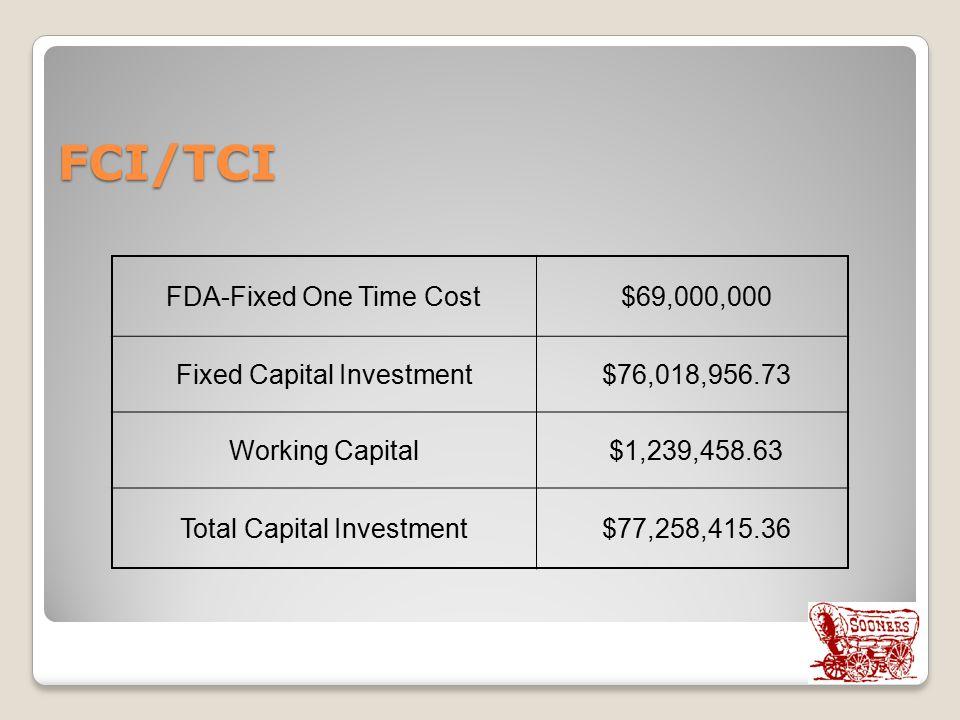 FCI/TCI FDA-Fixed One Time Cost $69,000,000 Fixed Capital Investment $76,018,956.73 Working Capital $1,239,458.63 Total Capital Investment $77,258,415.36