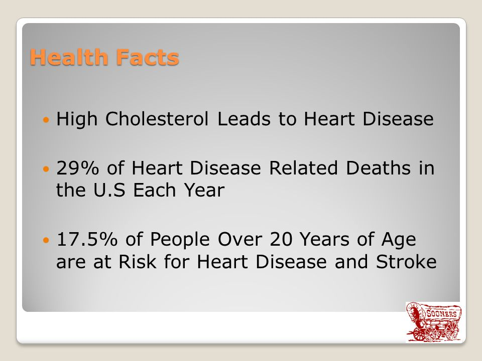 Health Facts High Cholesterol Leads to Heart Disease 29% of Heart Disease Related Deaths in the U.S Each Year 17.5% of People Over 20 Years of Age are at Risk for Heart Disease and Stroke