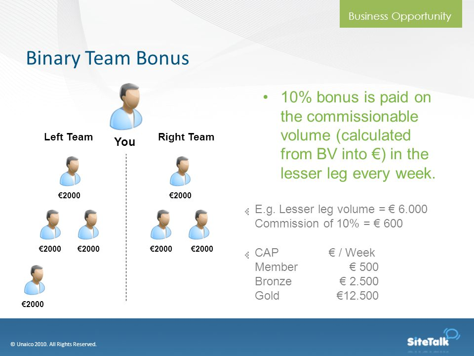 Binary Team Bonus 10% bonus is paid on the commissionable volume (calculated from BV into €) in the lesser leg every week.