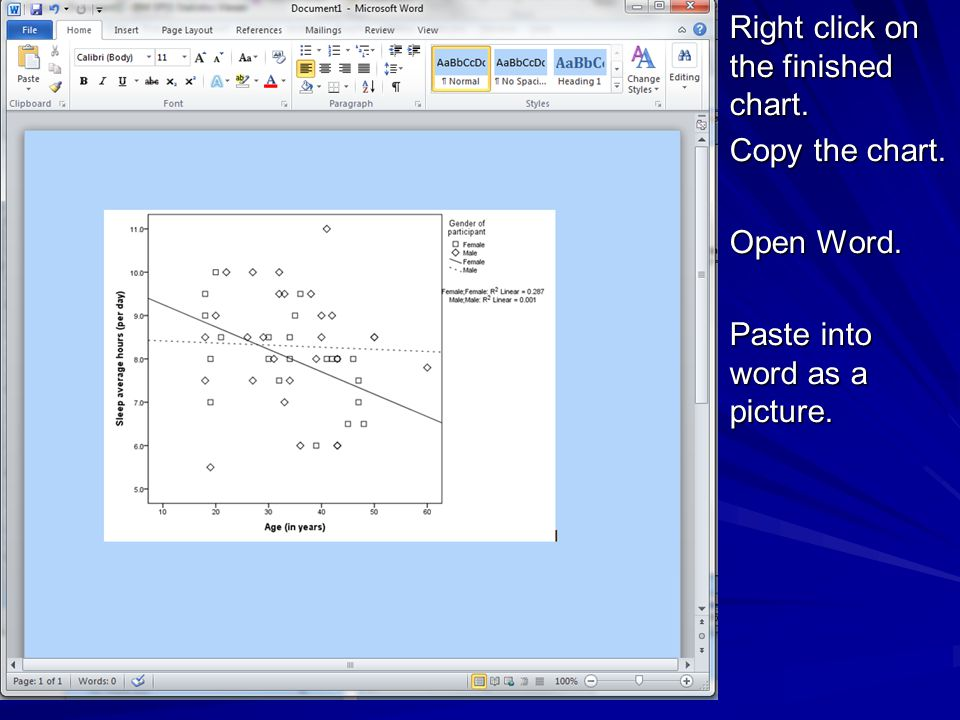 Right click on the finished chart. Copy the chart. Open Word. Paste into word as a picture.