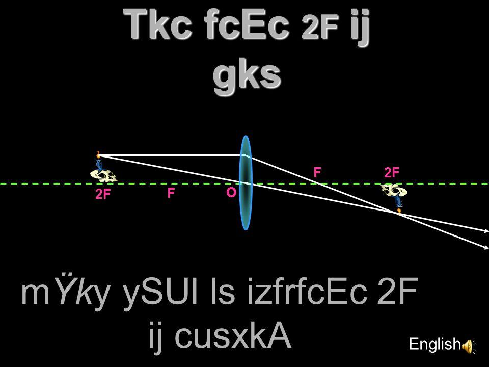 Tkc fcEc 2F ds ihNs gks Tkc fcEc 2F ds ihNs gks mŸky ySUl ls izfrfcEc Qksdl fcUnq F vkSj 2F ds chp cusxkA F2F F O English