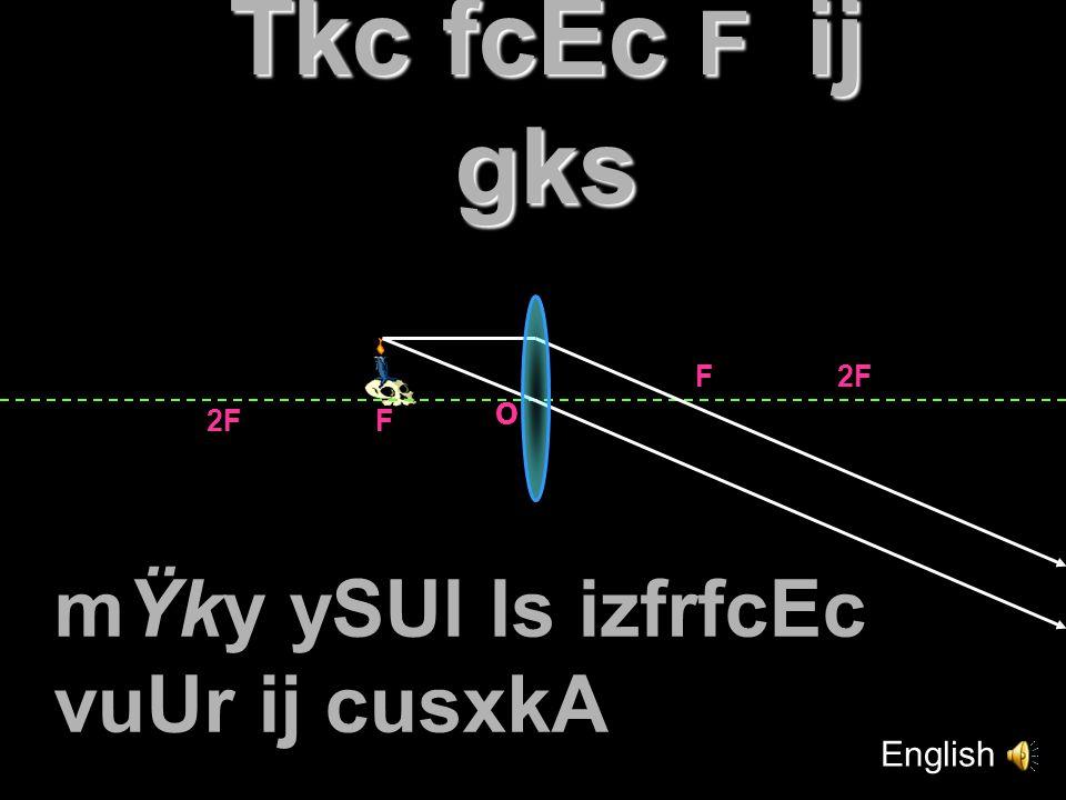 Tkc fcEc F vkSj 2F ds chp gks F2F F O mŸky ySUl ls izfrfcEc 2F ds ihNs cusxkA English