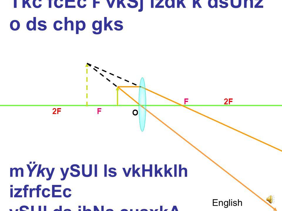 Tkc fcEc F ij gks mŸky ySUl ls izfrfcEc vuUr ij cusxkA F2F F O English
