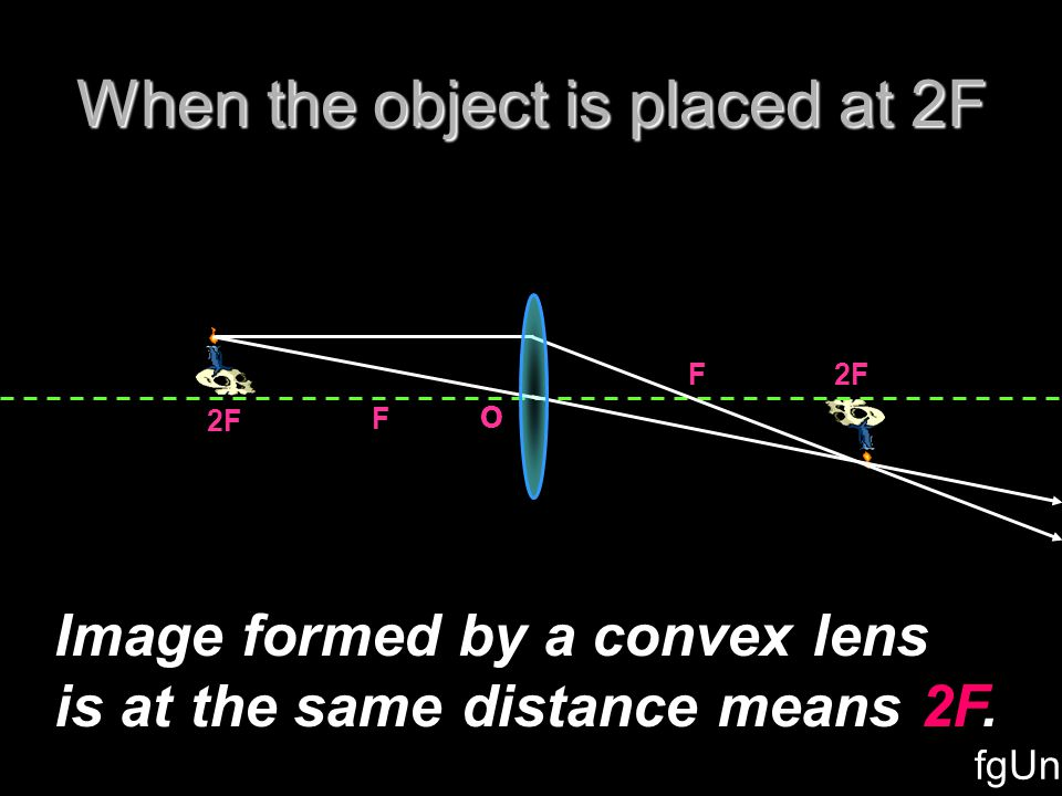 F2F F O When the object is placed beyond 2F Image formed by a convex lens lies between F and 2F.