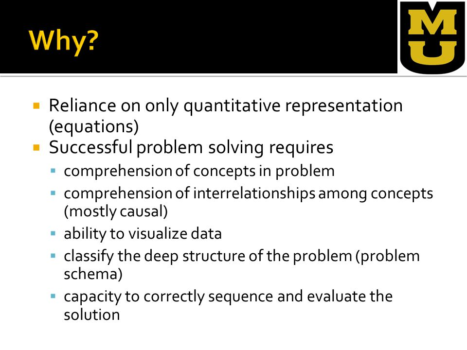  Reliance on only quantitative representation (equations)  Successful problem solving requires  comprehension of concepts in problem  comprehension of interrelationships among concepts (mostly causal)  ability to visualize data  classify the deep structure of the problem (problem schema)  capacity to correctly sequence and evaluate the solution