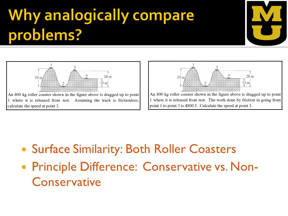 Surface S Surface Similarity: Both Roller Coasters PD Principle Difference: Conservative vs.
