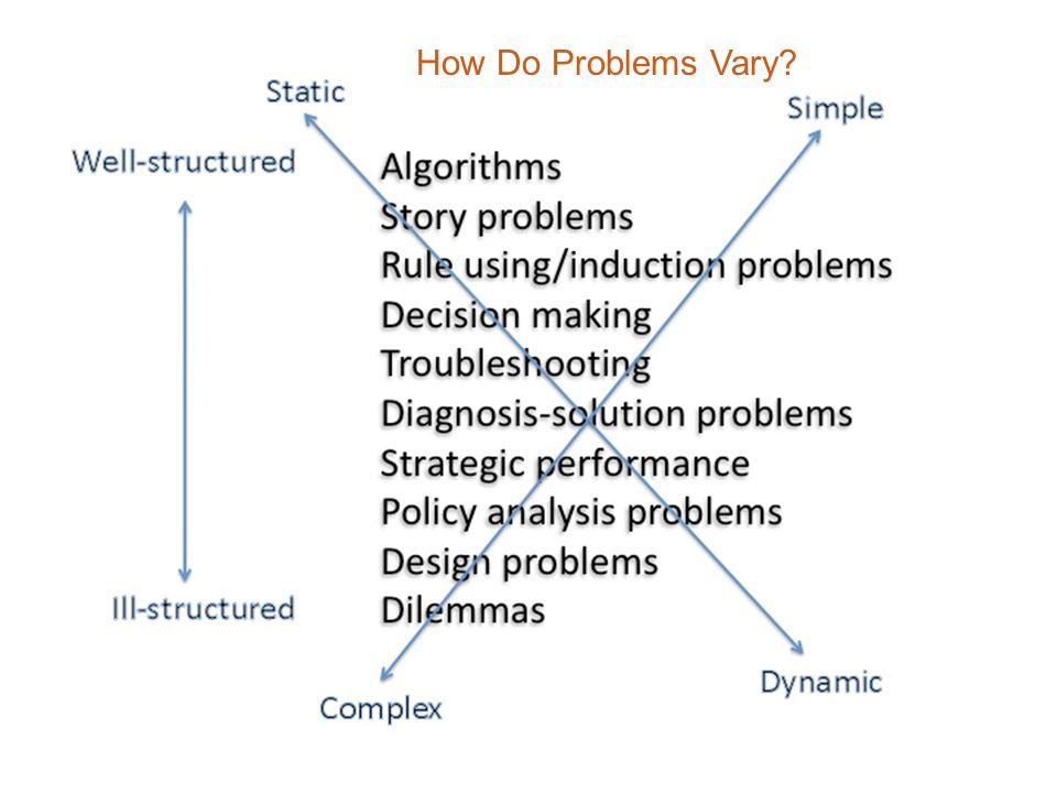How Do Problems Vary