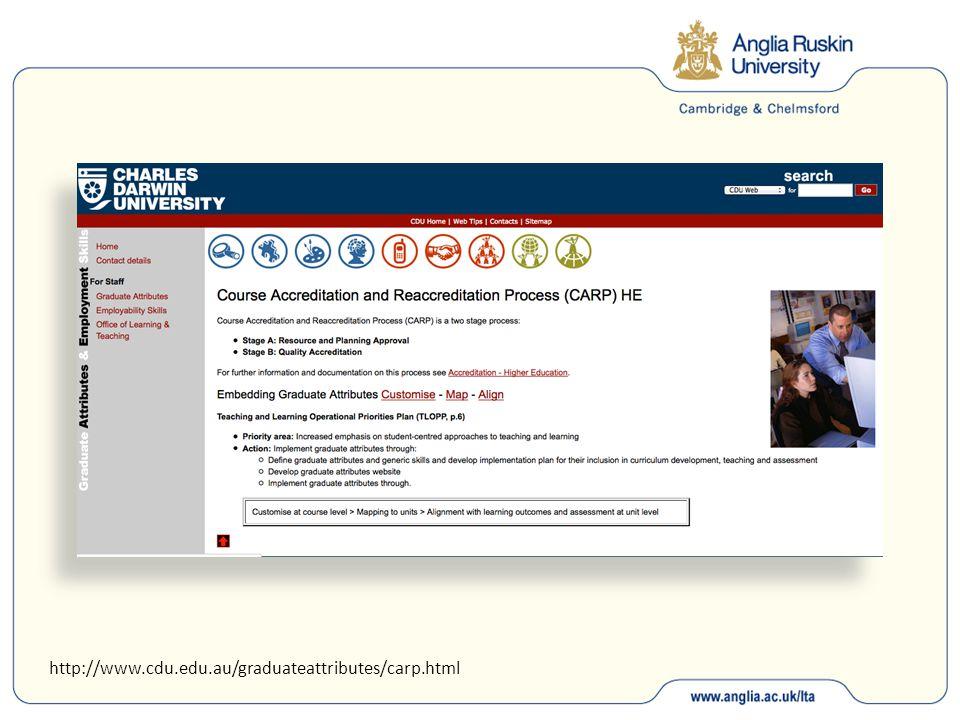 http://www.cdu.edu.au/graduateattributes/carp.html