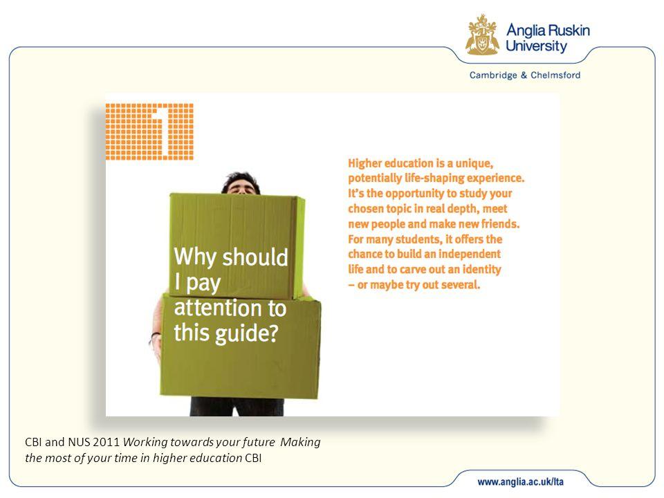 Student Skills Survey: individual questions
