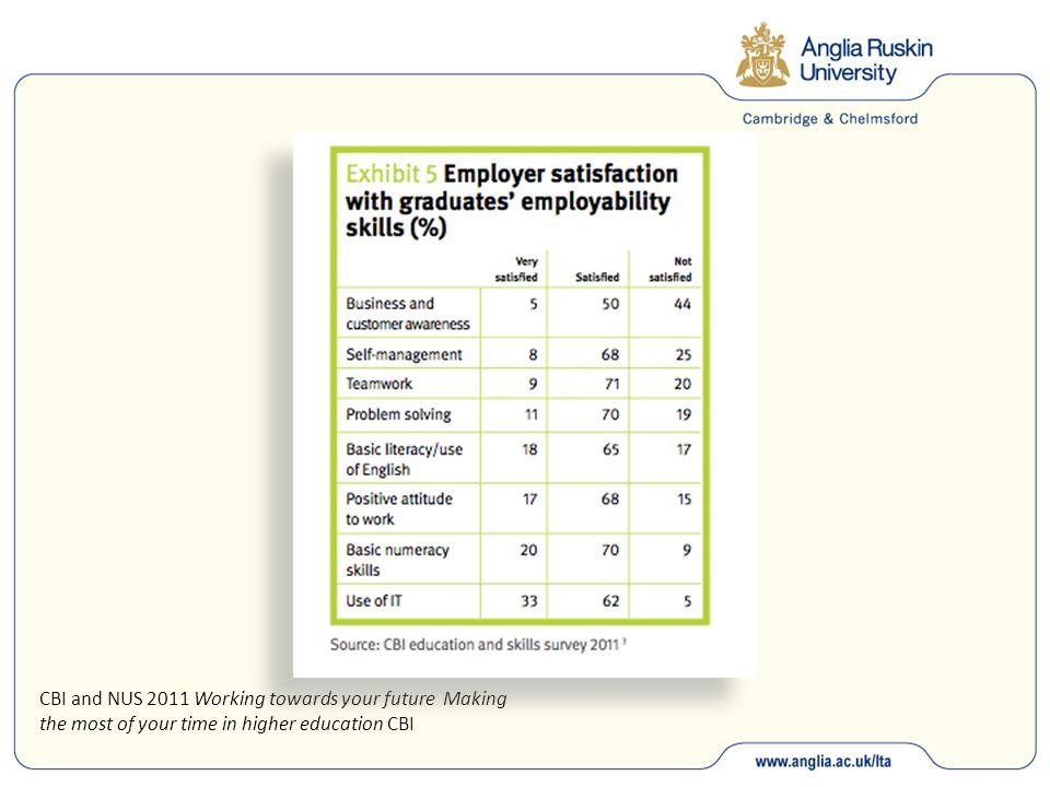 http://www.employability.ed.ac.uk/GraduateAttributes.htm