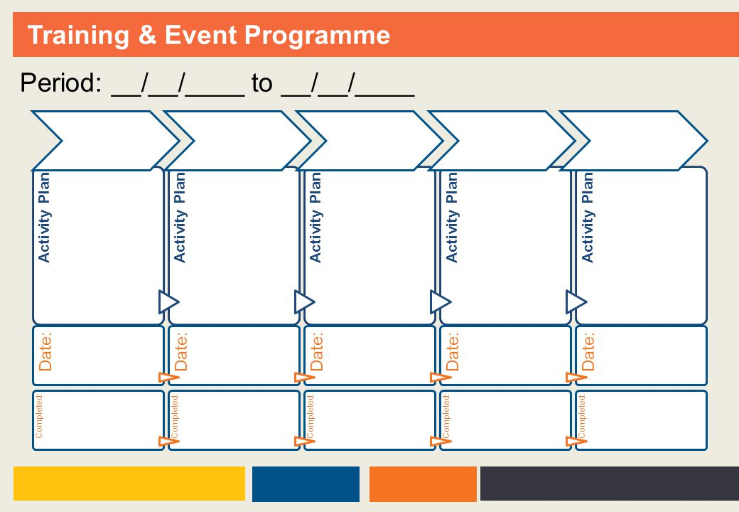 Training & Event Programme Activity Plan Completed: Period: __/__/____ to __/__/____ Date: