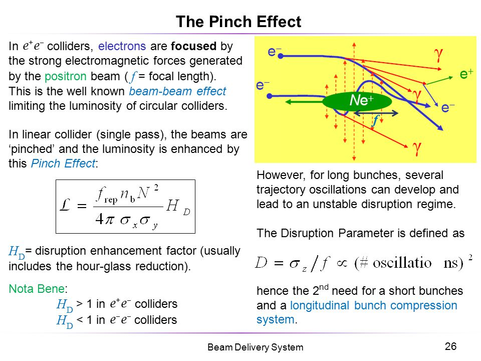 26 Beam Delivery System The Pinch Effect In e + e  colliders, electrons are focused by the strong electromagnetic forces generated by the positron be